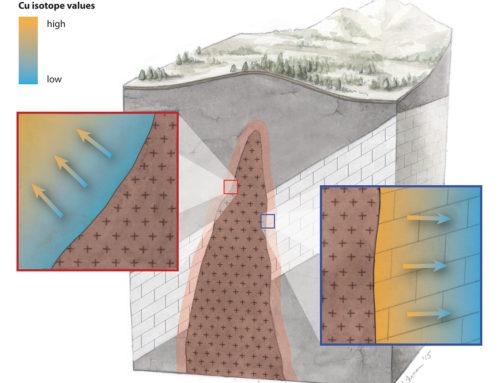 Geochemistry I